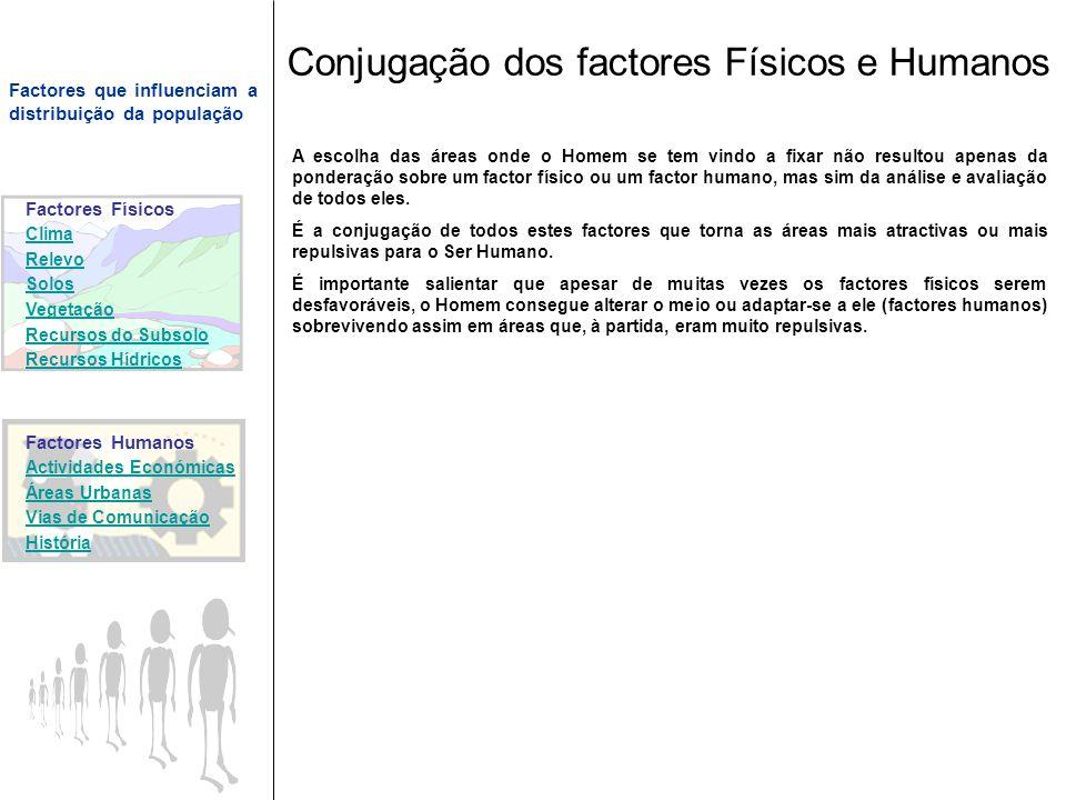 Conjugação dos factores Físicos e Humanos
