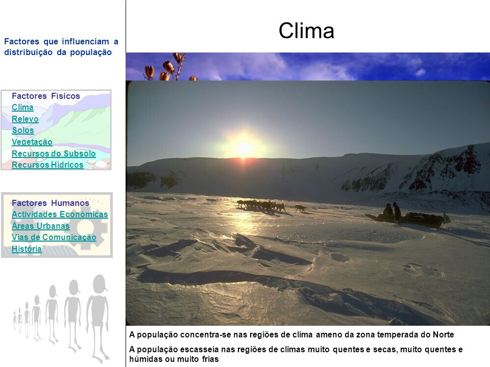 Clima O clima influencia a distribuição da população porque:
