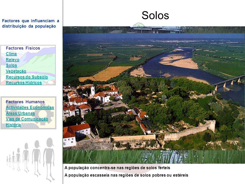 Solos Os solos influenciam a distribuição da população porque: