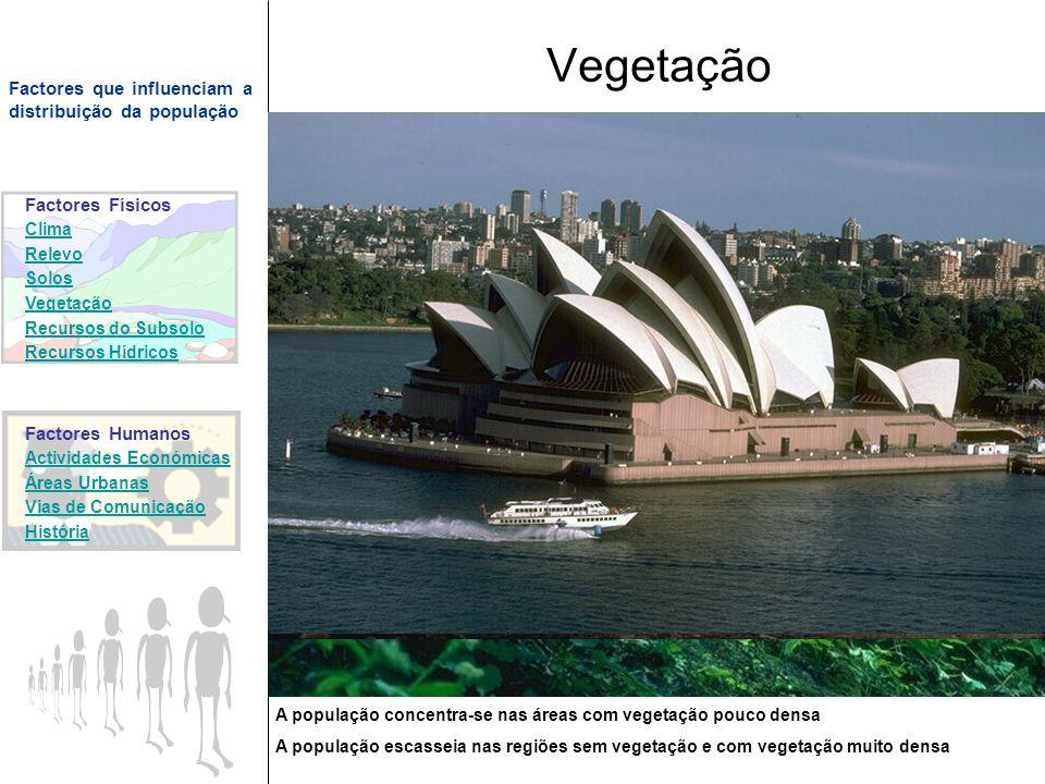 Vegetação A vegetação influencia a distribuição da população porque: