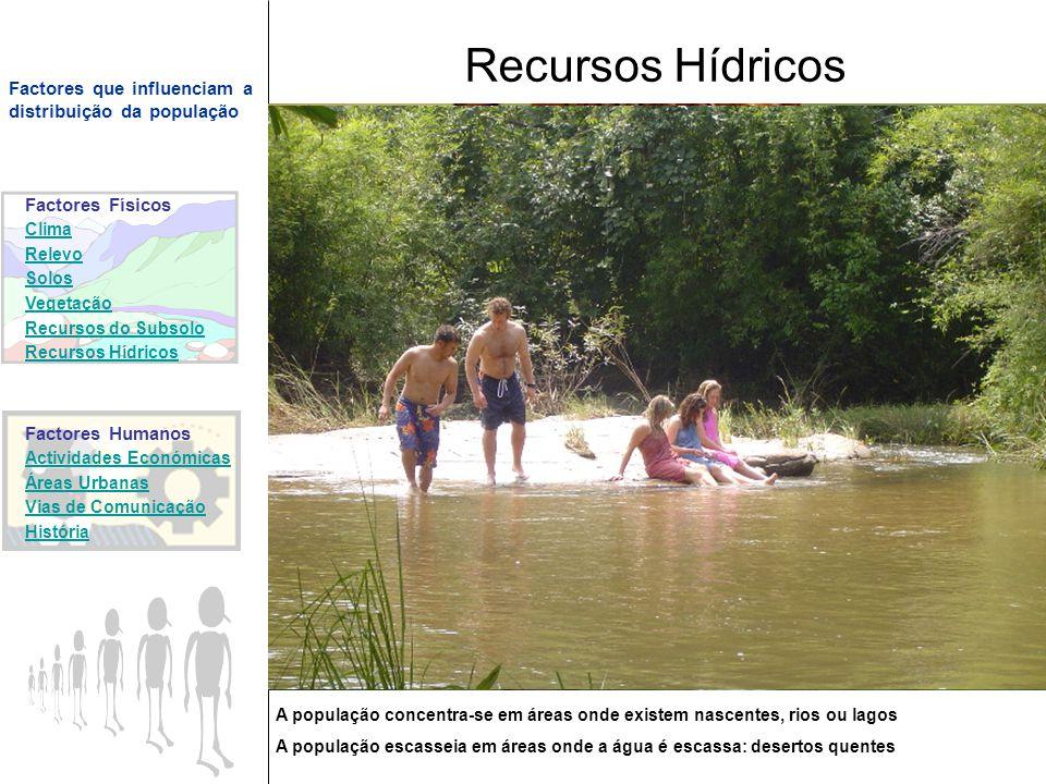 Recursos Hídricos Os recursos hídricos influenciam a distribuição da população porque: