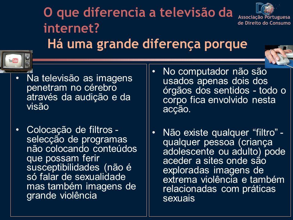 O que diferencia a televisão da internet
