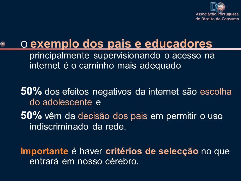 50% dos efeitos negativos da internet são escolha do adolescente e