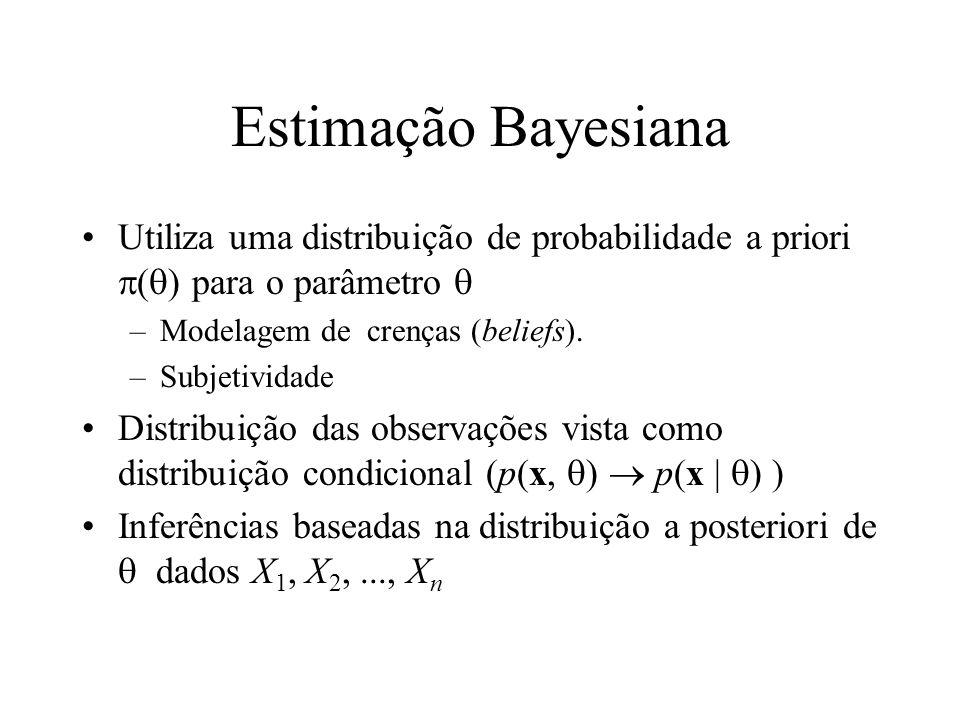 Estimação BayesianaUtiliza uma distribuição de probabilidade a priori p(q) para o parâmetro q. Modelagem de crenças (beliefs).