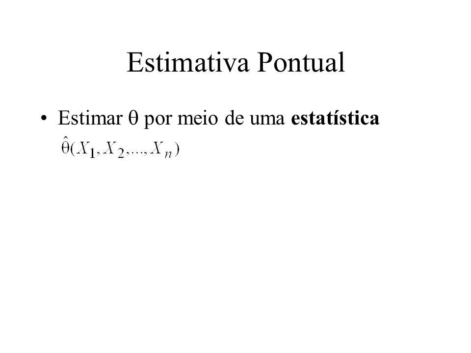 Estimativa Pontual Estimar q por meio de uma estatística