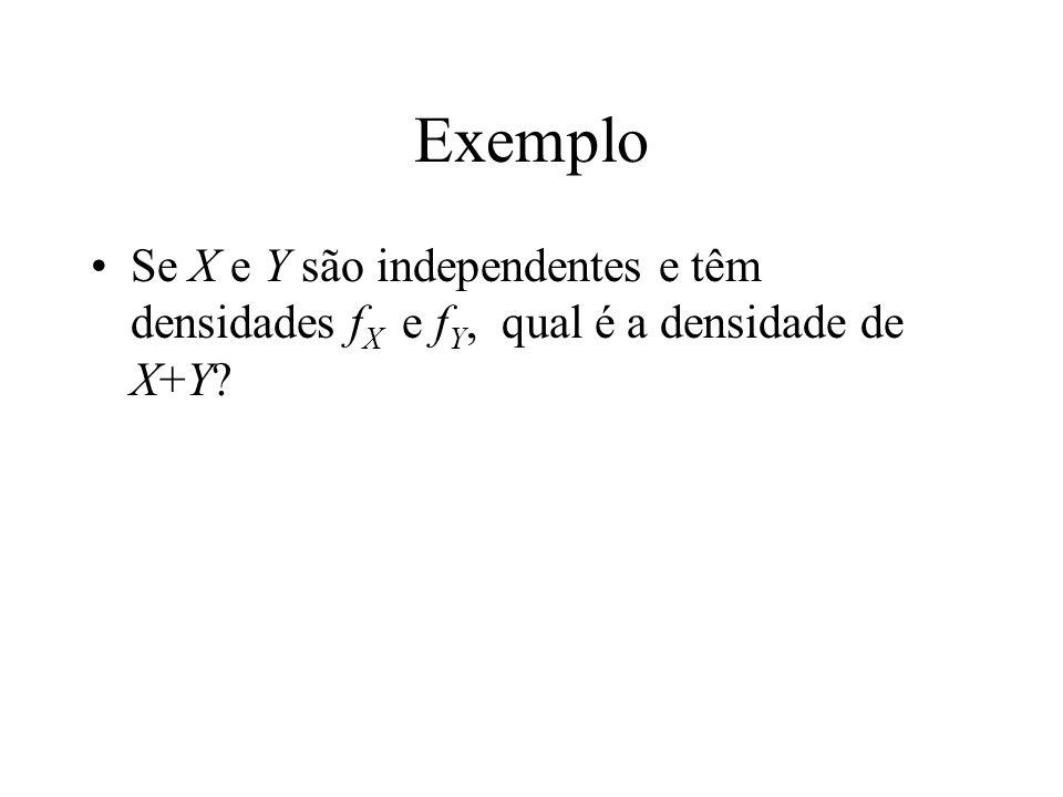 Exemplo Se X e Y são independentes e têm densidades fX e fY, qual é a densidade de X+Y