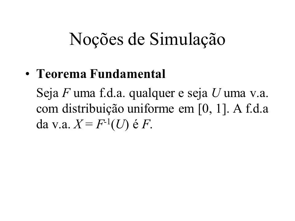 Noções de Simulação Teorema Fundamental