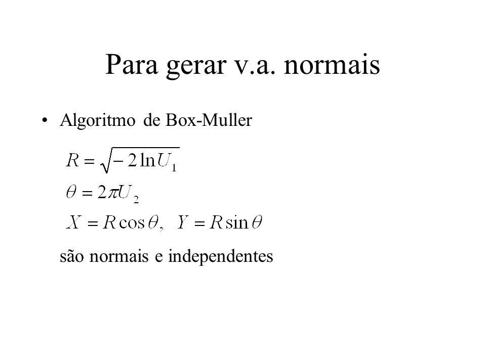 Para gerar v.a. normais Algoritmo de Box-Muller