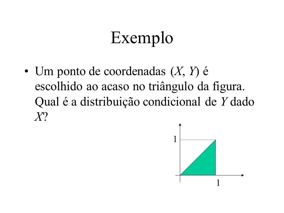 Exemplo Um ponto de coordenadas (X, Y) é escolhido ao acaso no triângulo da figura. Qual é a distribuição condicional de Y dado X