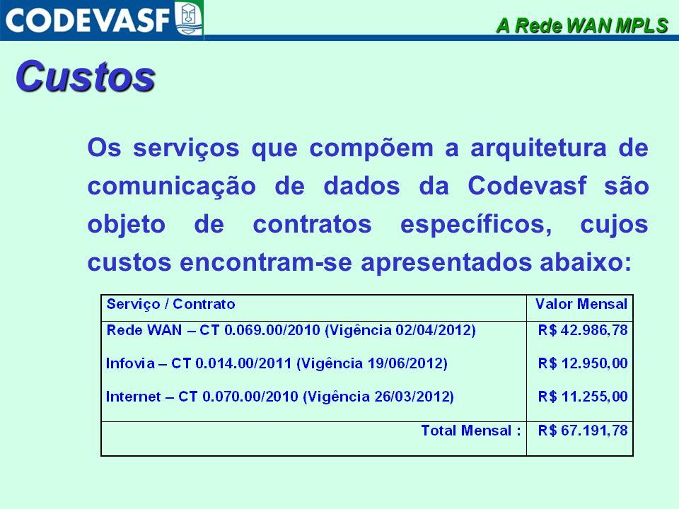 A Rede WAN MPLS Custos.