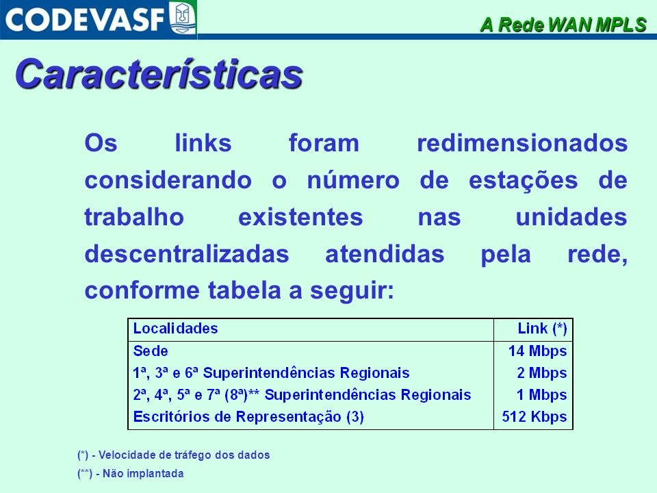 A Rede WAN MPLS Características.