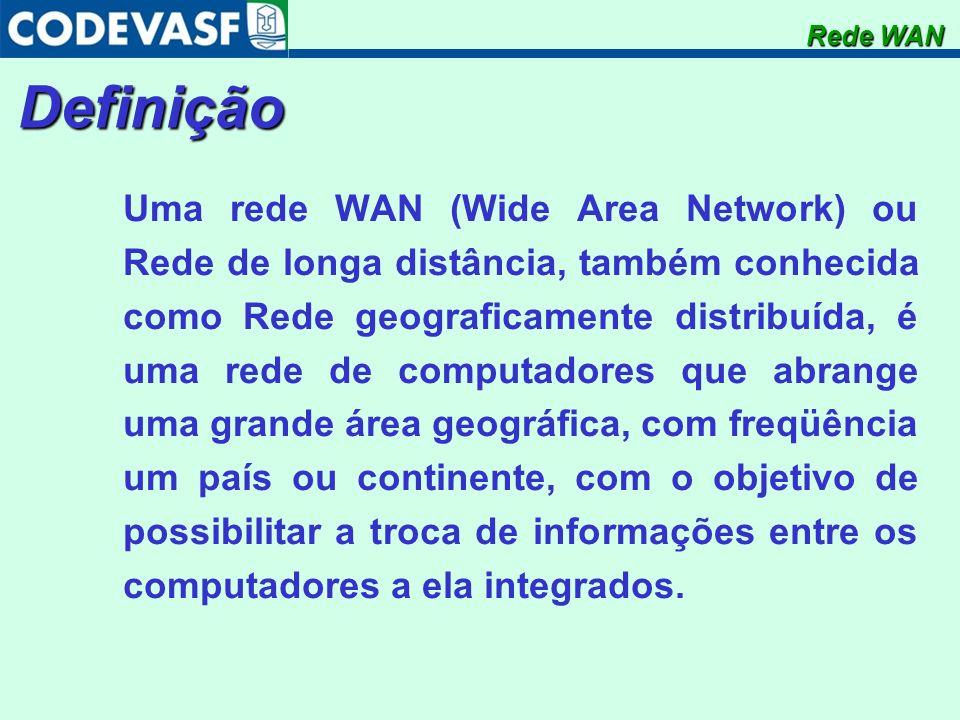Rede WAN Definição.