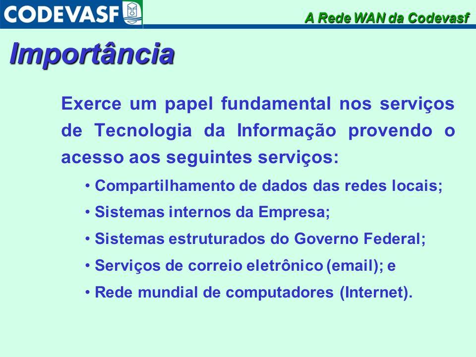 A Rede WAN da Codevasf Importância. Exerce um papel fundamental nos serviços de Tecnologia da Informação provendo o acesso aos seguintes serviços: