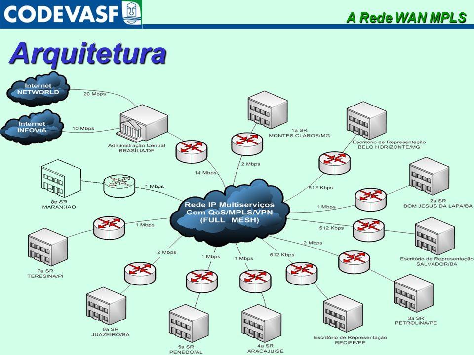 A Rede WAN MPLS Arquitetura