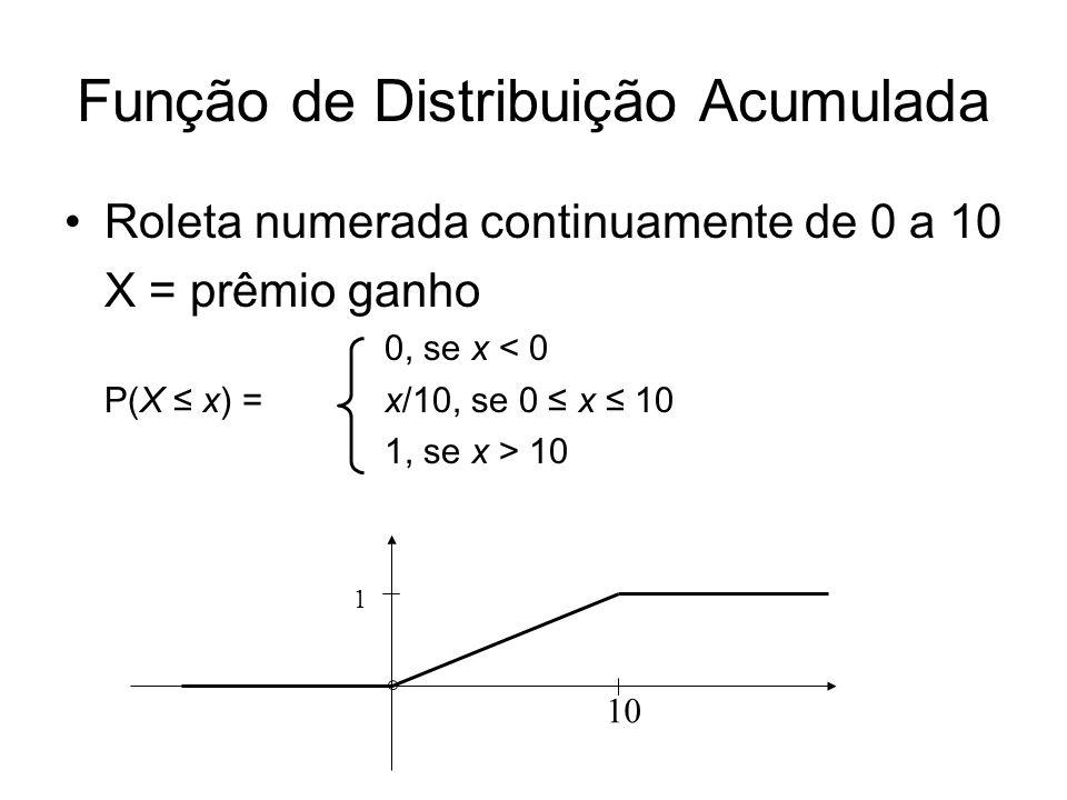 Função de Distribuição Acumulada