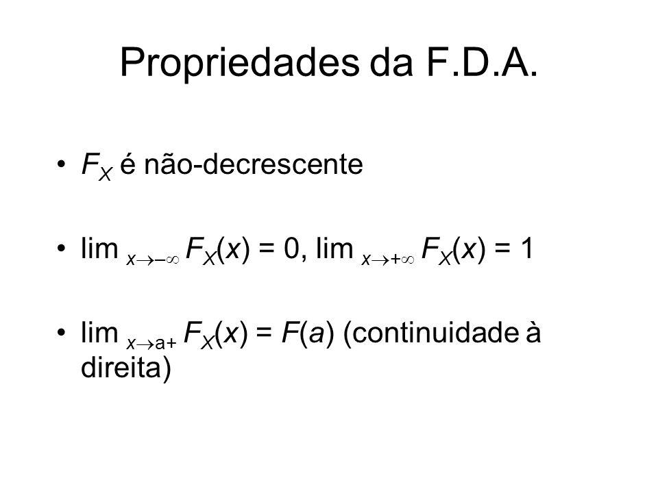 Propriedades da F.D.A. FX é não-decrescente