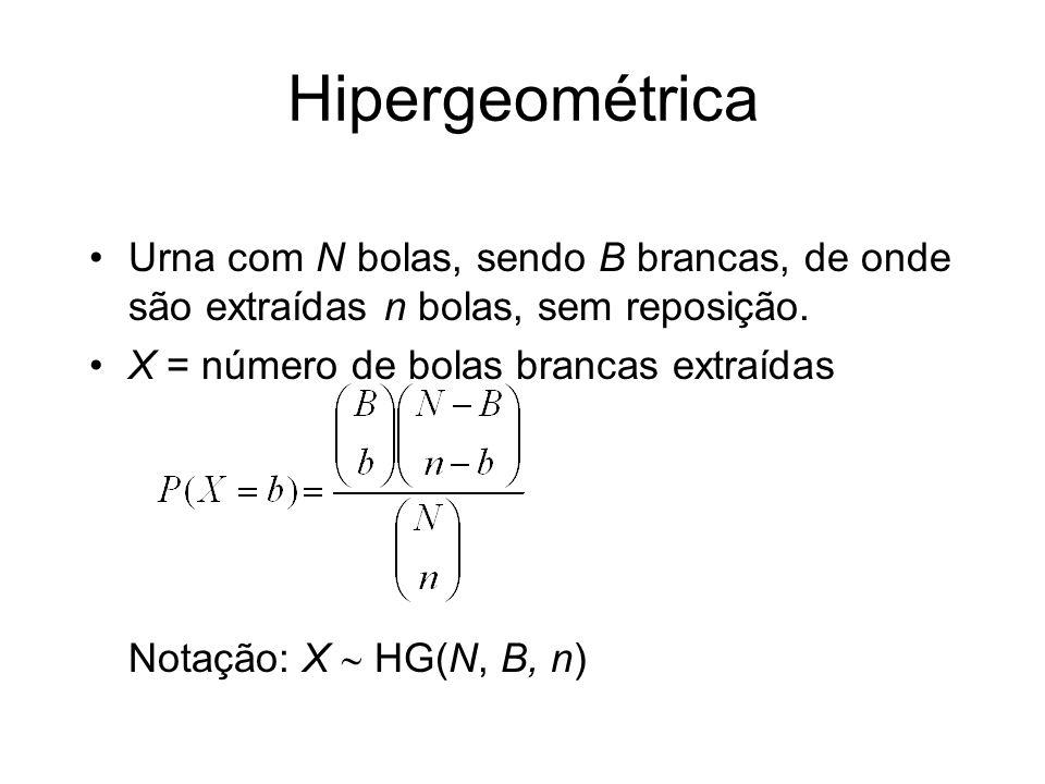 Hipergeométrica Urna com N bolas, sendo B brancas, de onde são extraídas n bolas, sem reposição. X = número de bolas brancas extraídas.