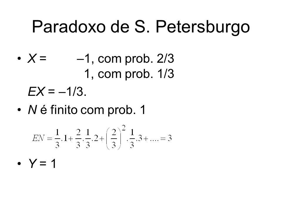 Paradoxo de S. Petersburgo