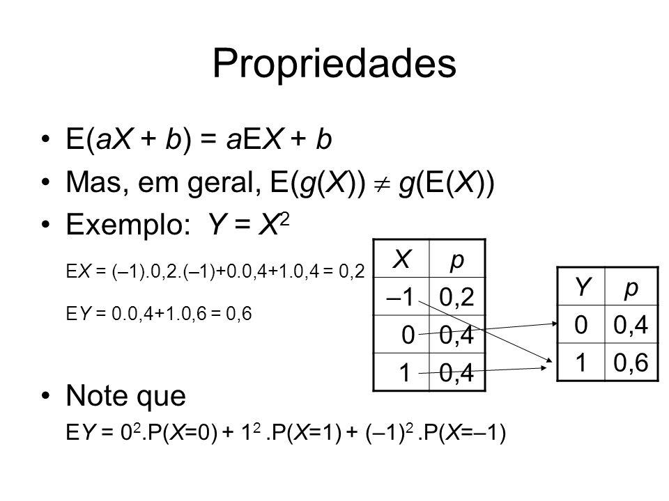 Propriedades E(aX + b) = aEX + b Mas, em geral, E(g(X))  g(E(X))