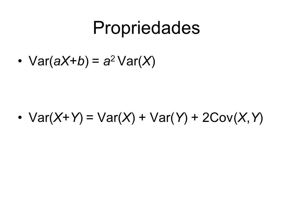 Propriedades Var(aX+b) = a2 Var(X)