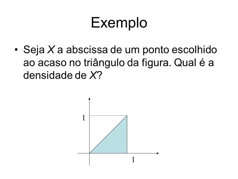 Exemplo Seja X a abscissa de um ponto escolhido ao acaso no triângulo da figura. Qual é a densidade de X