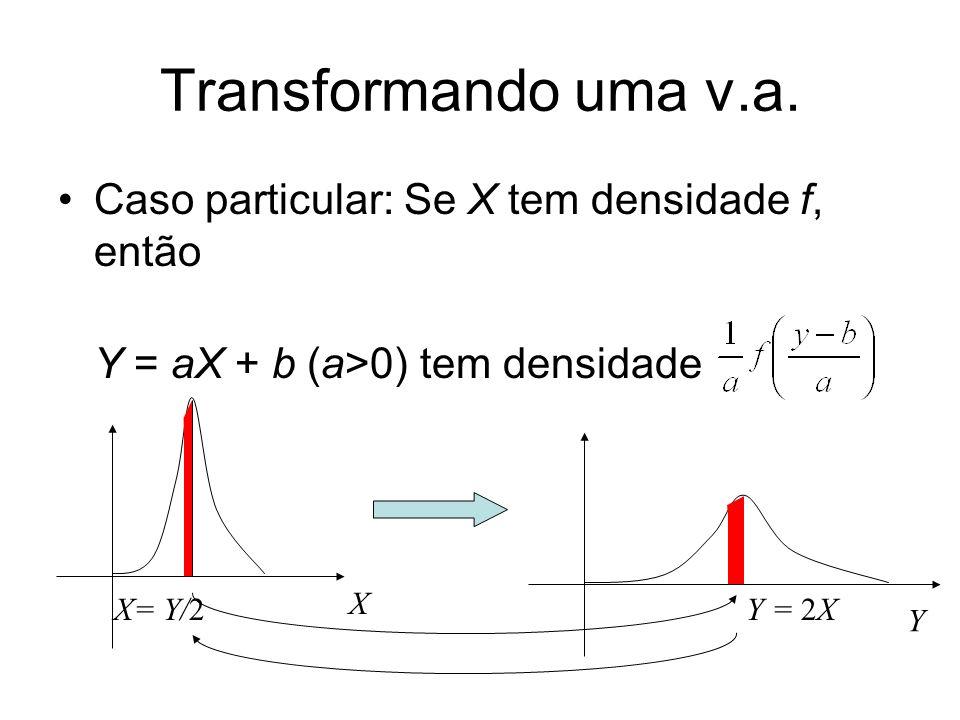 Transformando uma v.a. Caso particular: Se X tem densidade f, então