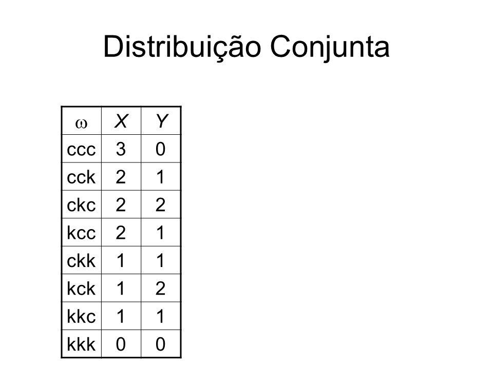 Distribuição Conjunta