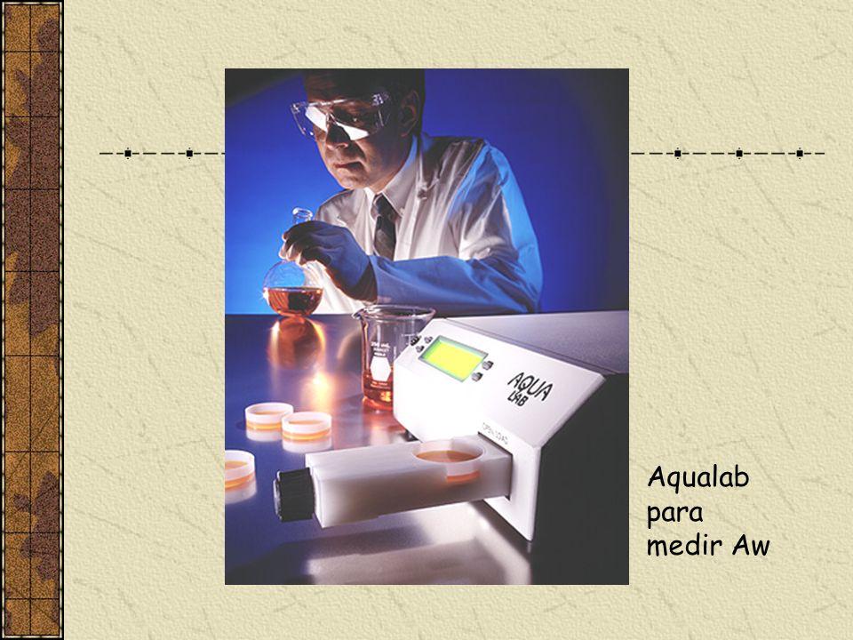 Aqualab para medir Aw