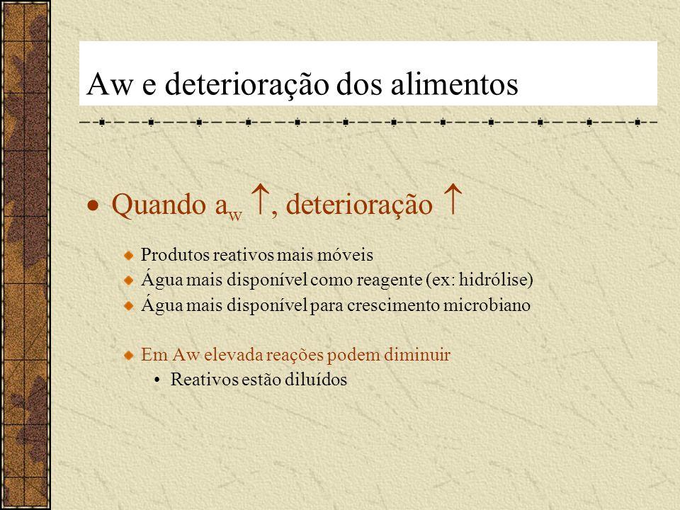 Aw e deterioração dos alimentos
