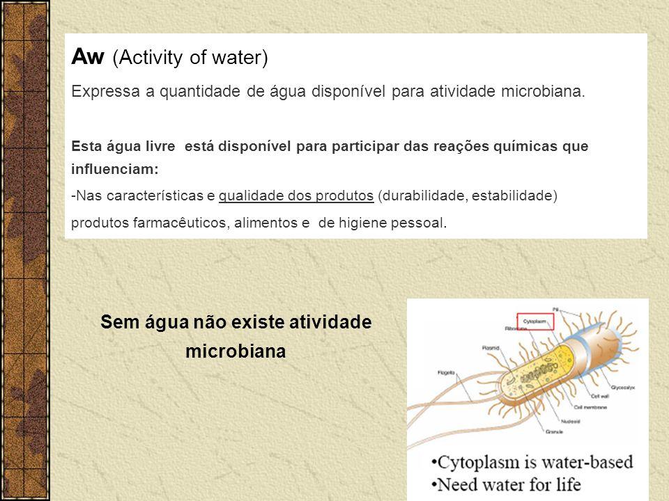Sem água não existe atividade microbiana