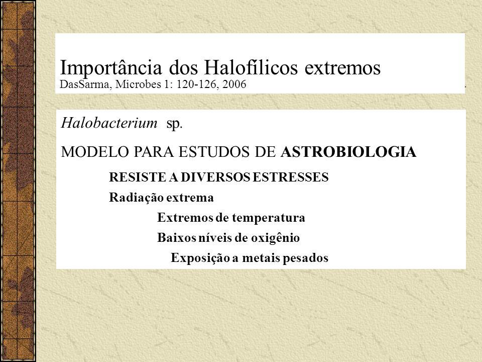 Importância dos Halofílicos extremos DasSarma, Microbes 1: 120-126, 2006