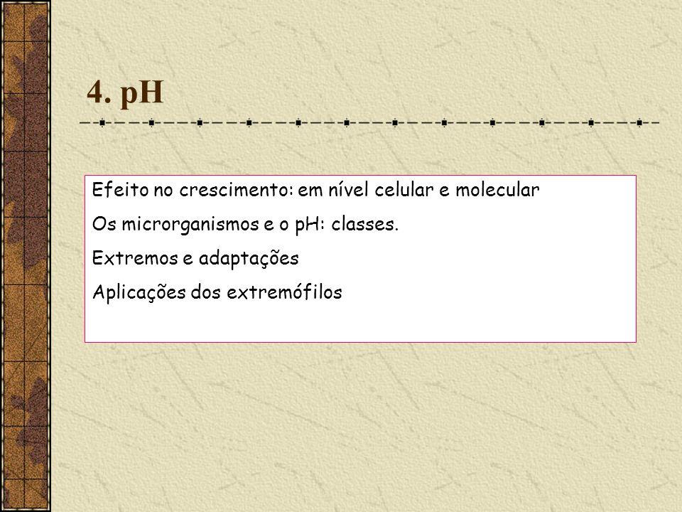 4. pH Efeito no crescimento: em nível celular e molecular