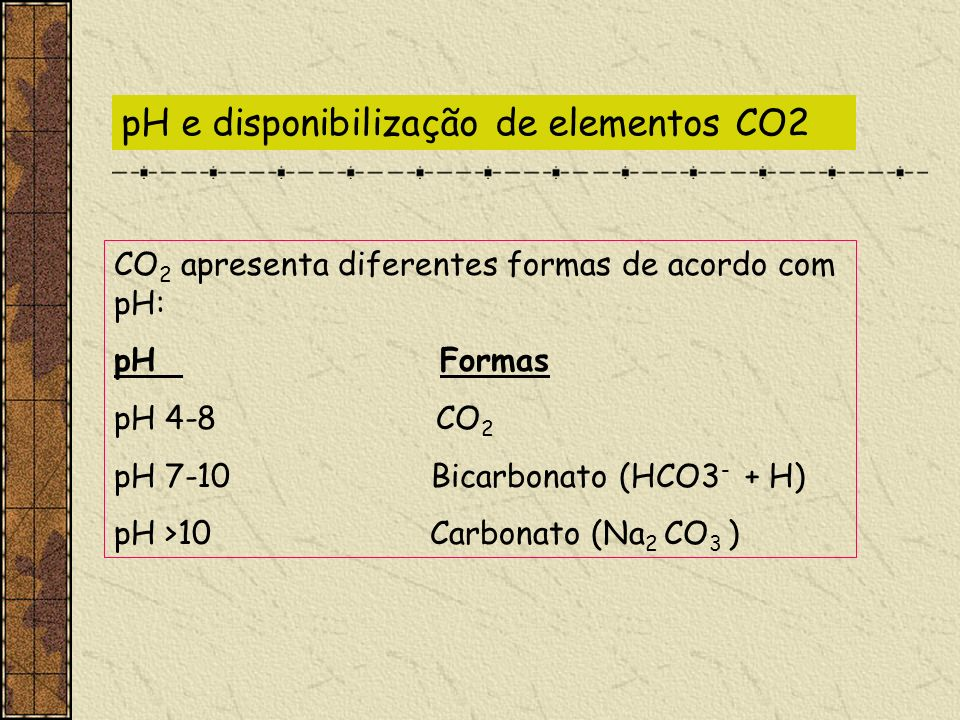 pH e disponibilização de elementos CO2