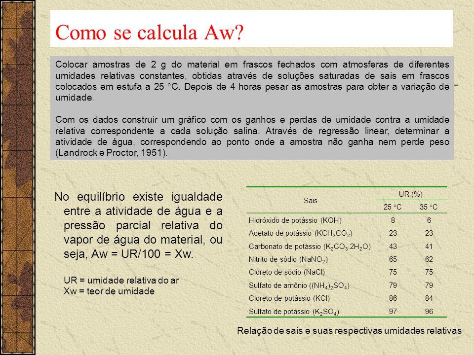 Como se calcula Aw