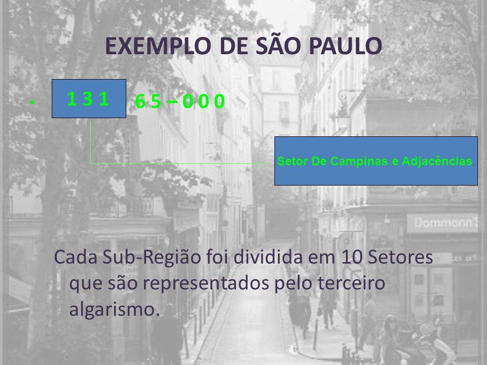 Setor De Campinas e Adjacências.