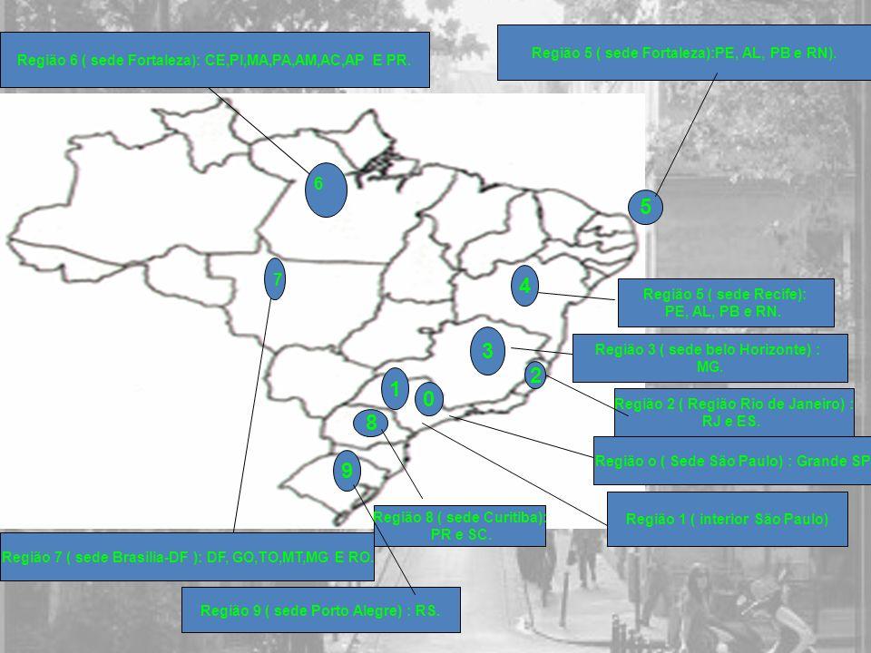 5 4 3 2 1 8 9 6 7 Região 5 ( sede Fortaleza):PE, AL, PB e RN).
