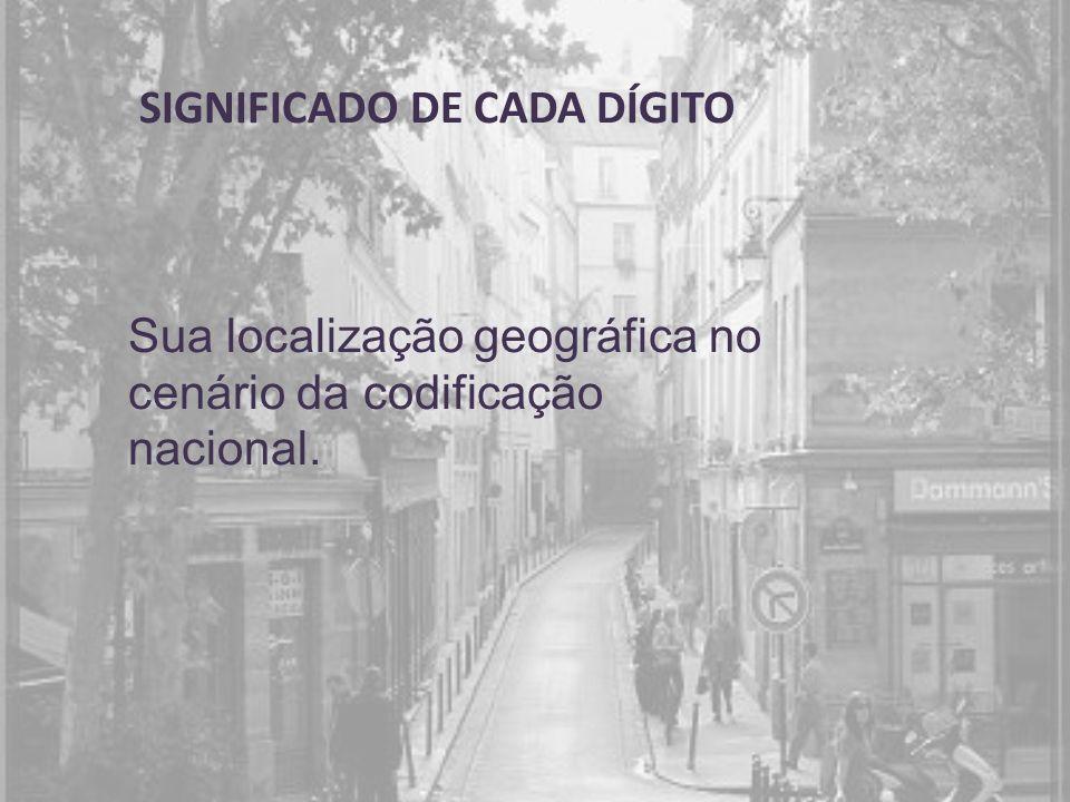 SIGNIFICADO DE CADA DÍGITO