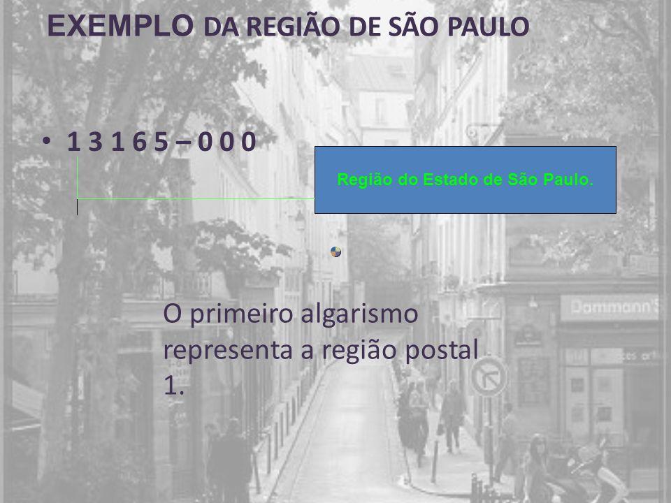 Região do Estado de São Paulo.
