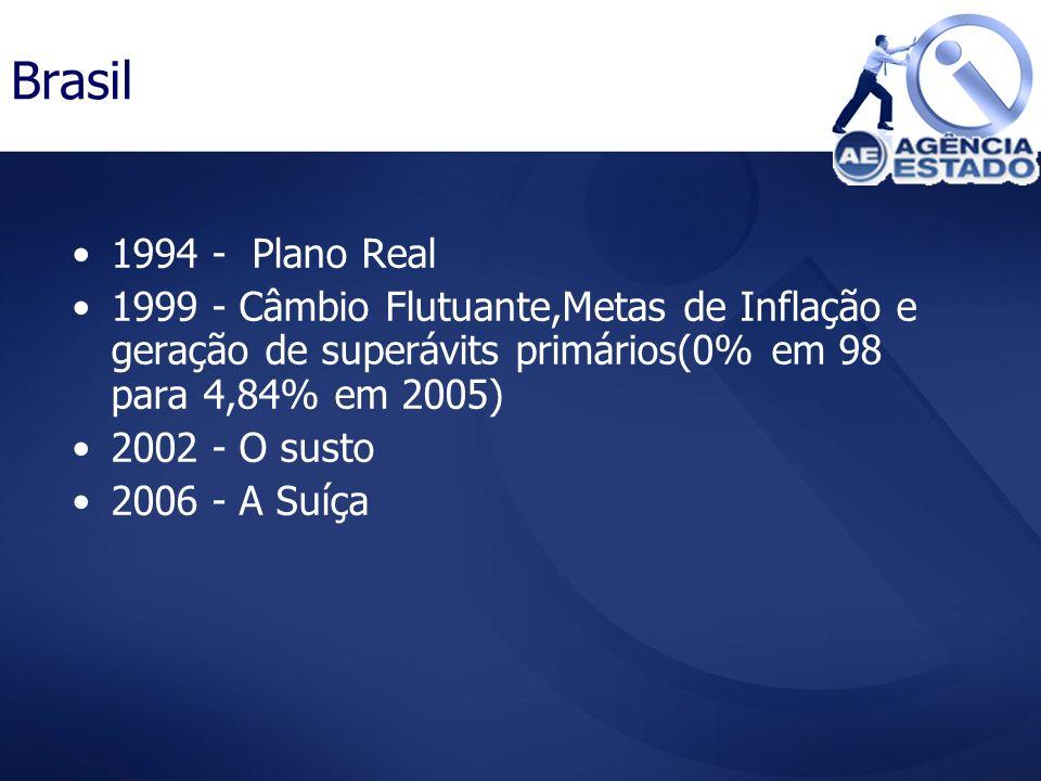 Brasil 1994 - Plano Real. 1999 - Câmbio Flutuante,Metas de Inflação e geração de superávits primários(0% em 98 para 4,84% em 2005)