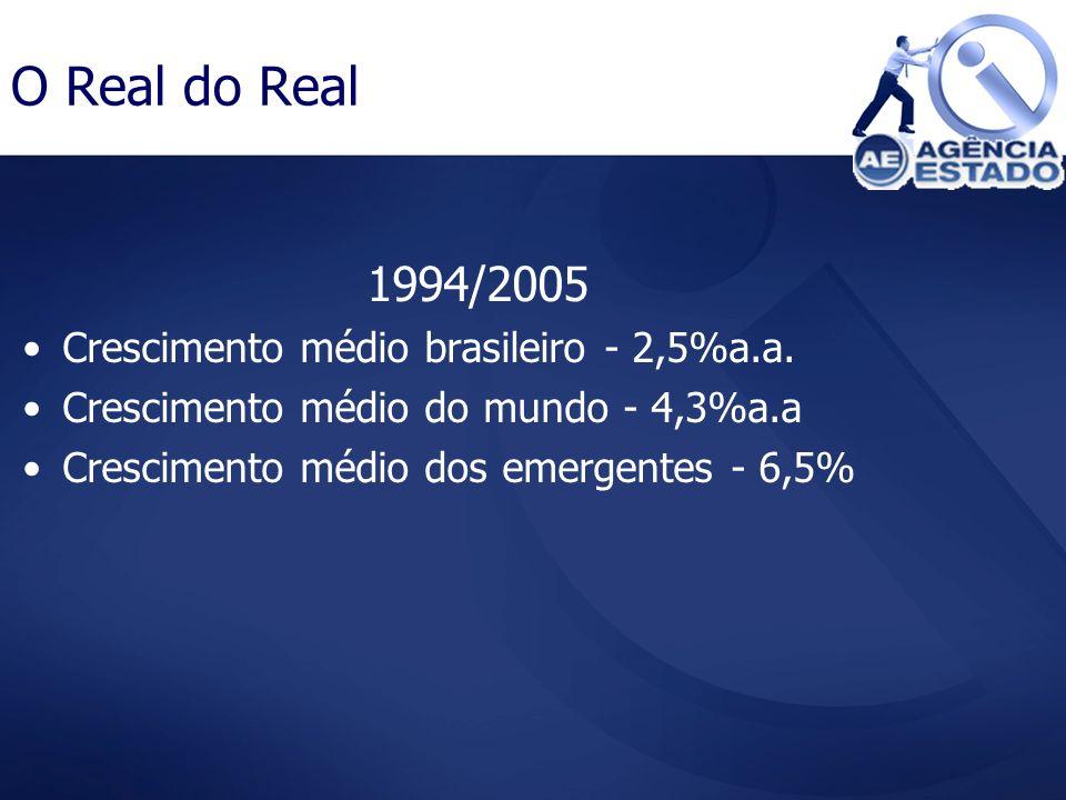 O Real do Real 1994/2005 Crescimento médio brasileiro - 2,5%a.a.
