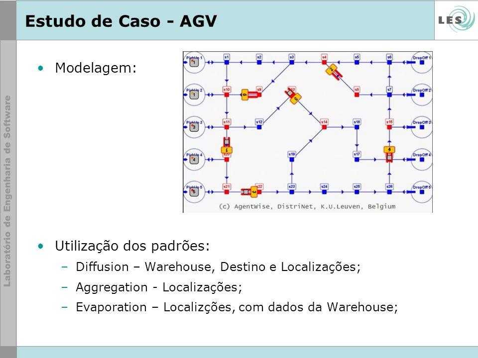 Estudo de Caso - AGV Modelagem: Utilização dos padrões: