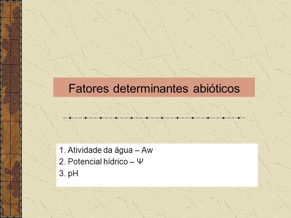 Fatores determinantes abióticos
