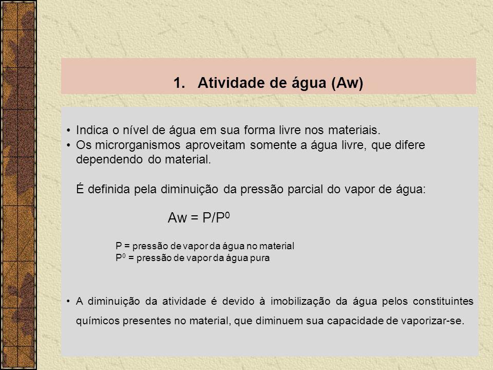 Atividade de água (Aw) Indica o nível de água em sua forma livre nos materiais.