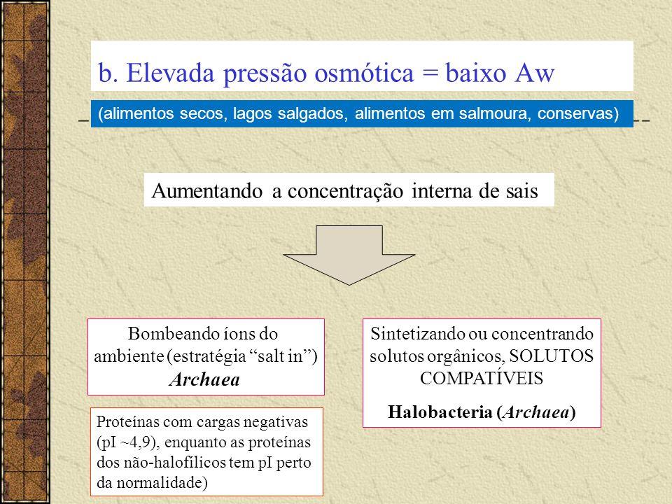 b. Elevada pressão osmótica = baixo Aw