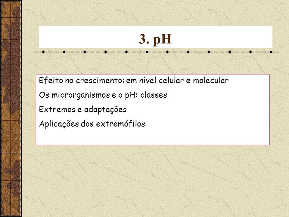3. pH Efeito no crescimento: em nível celular e molecular