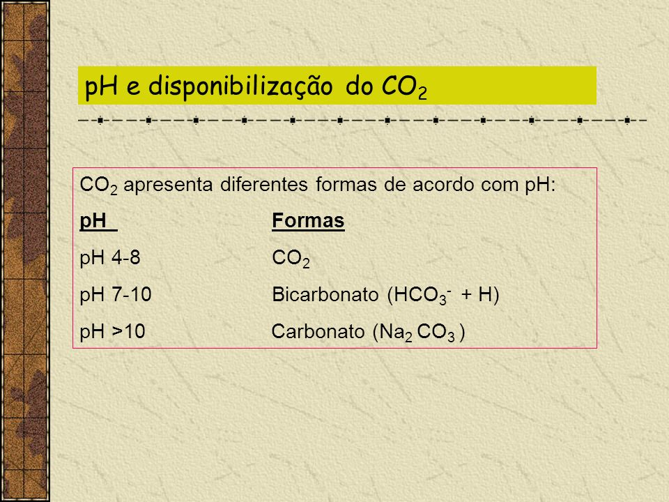 pH e disponibilização do CO2
