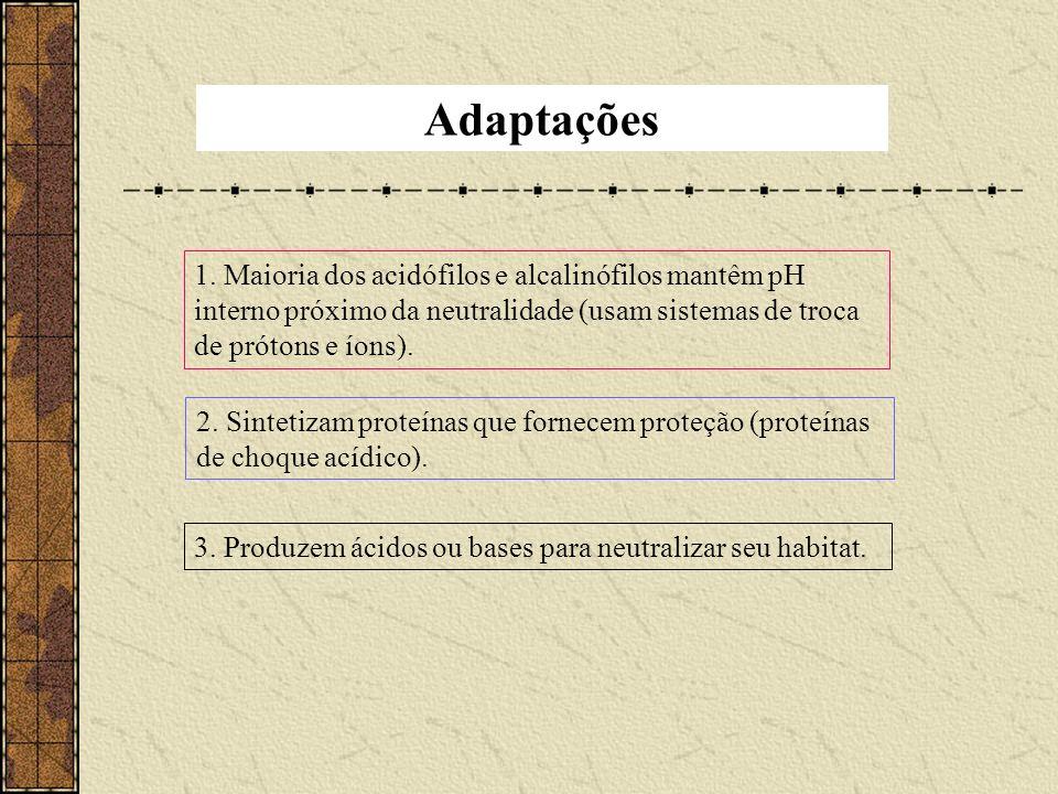 Adaptações 1. Maioria dos acidófilos e alcalinófilos mantêm pH interno próximo da neutralidade (usam sistemas de troca de prótons e íons).
