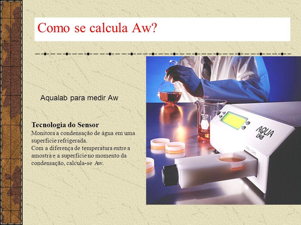 Como se calcula Aw Aqualab para medir Aw