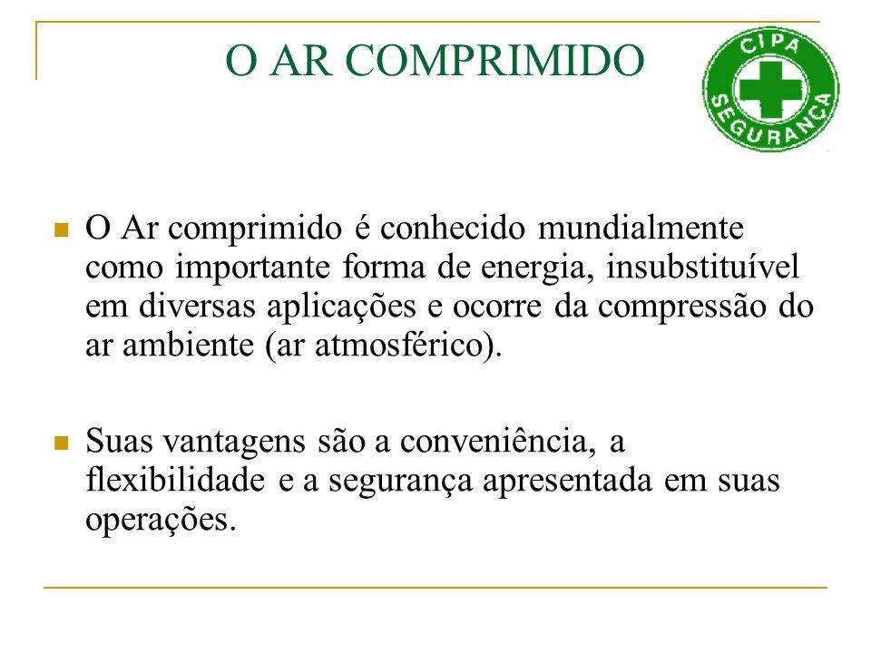 O AR COMPRIMIDO