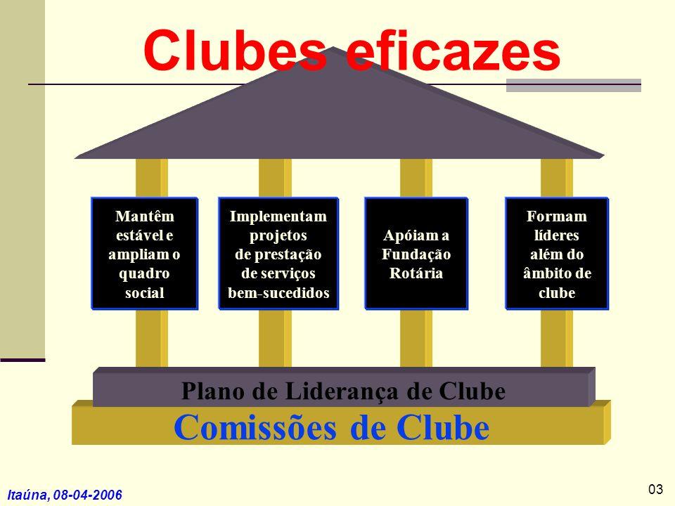Clubes eficazes Comissões de Clube Plano de Liderança de Clube